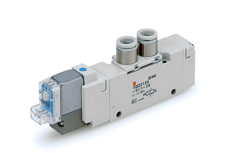 Elektromagneticky ovládané 3/2 ventily