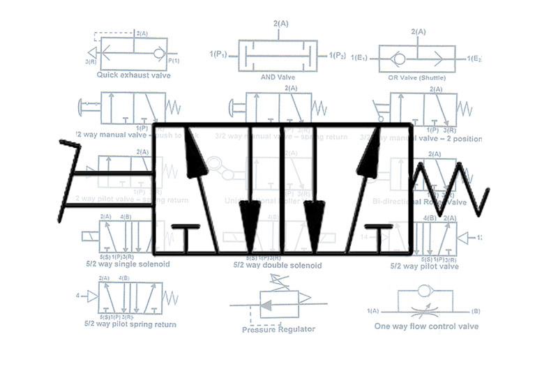 Pneumatické symboly pro CAD aplikace