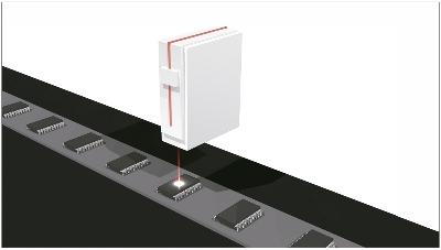 Лазеры / Лазерная маркировка